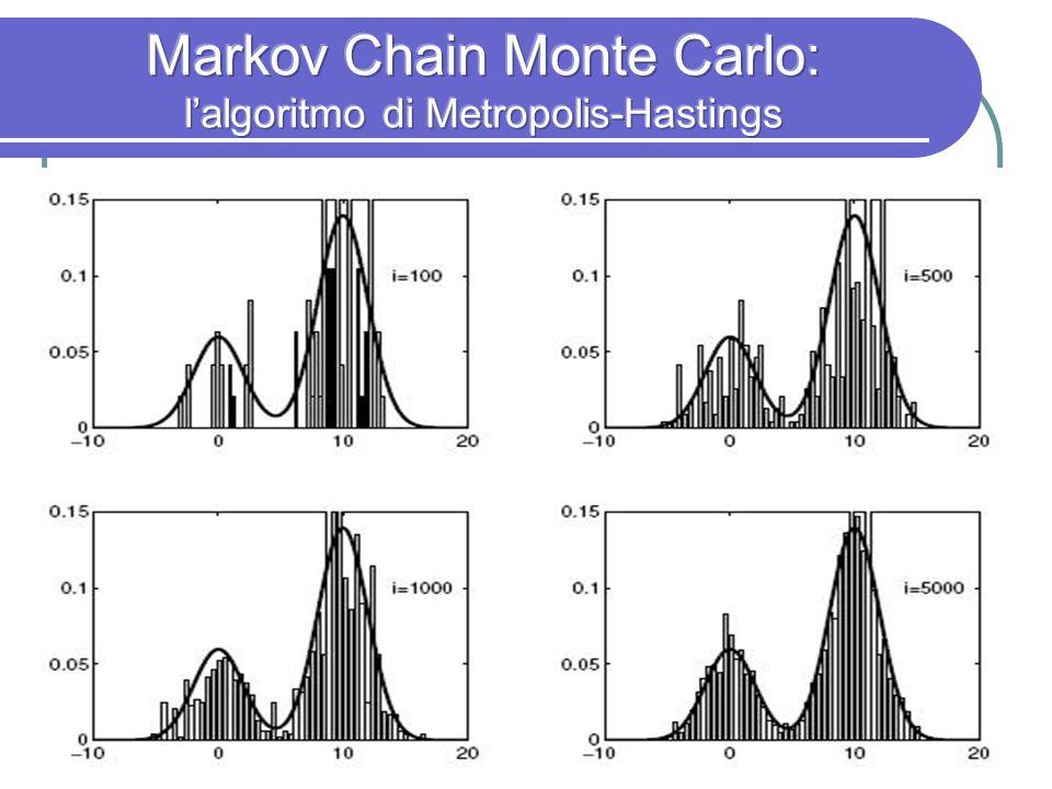 Idea: Generare campioni x che approssimino una distribuzione obiettivo p(x) usando un meccanismo a catena di Markov. Si inizializza for i=0 to N-1