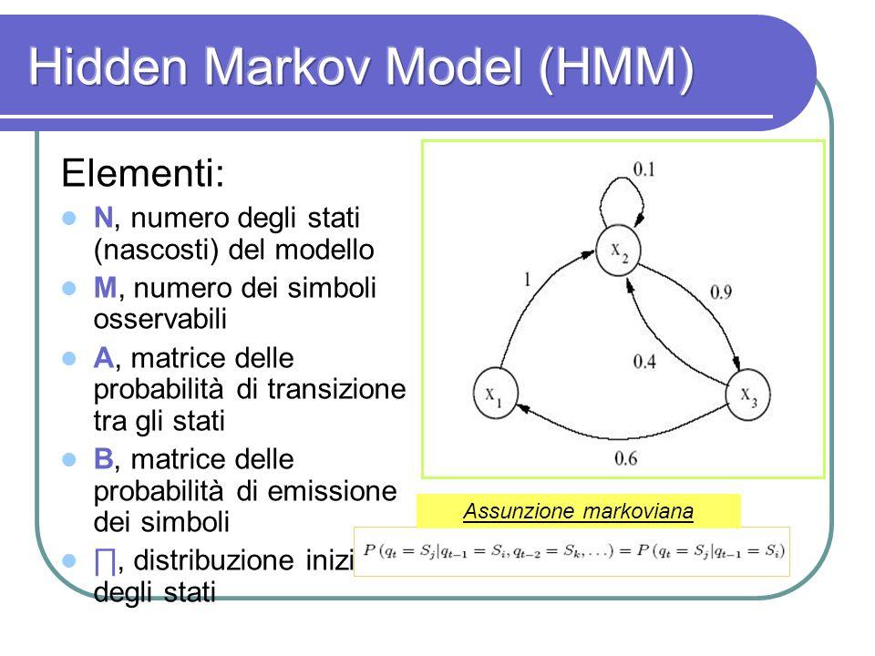 Elementi: N, numero degli stati (nascosti) del modello M, numero dei simboli osservabili A, matrice delle probabilità di transizione tra gli stati B,
