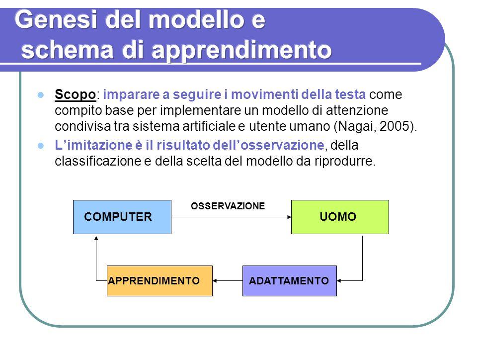 Scopo: imparare a seguire i movimenti della testa come compito base per implementare un modello di attenzione condivisa tra sistema artificiale e uten