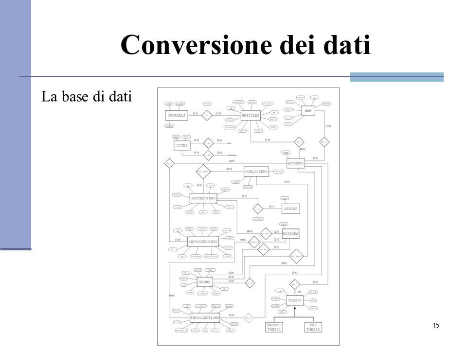 Conversione dei dati 15 La base di dati
