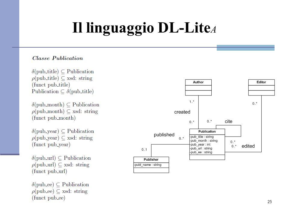 25 Il linguaggio DL-Lite A