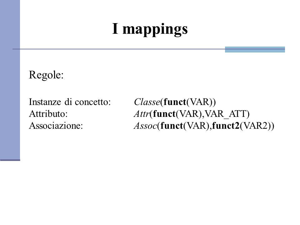 I mappings Regole: Instanze di concetto: Classe(funct(VAR)) Attributo: Attr(funct(VAR),VAR_ATT) Associazione: Assoc(funct(VAR),funct2(VAR2))