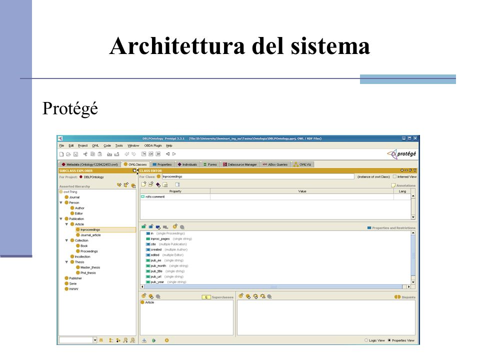 Architettura del sistema Protégé