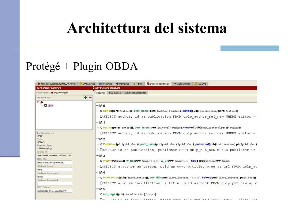 Architettura del sistema Protégé + Plugin OBDA