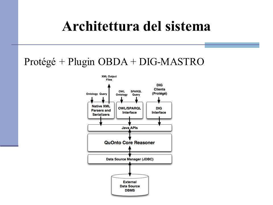 Architettura del sistema Protégé + Plugin OBDA + DIG-MASTRO