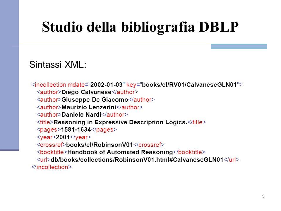 9 Studio della bibliografia DBLP Sintassi XML: Diego Calvanese Giuseppe De Giacomo Maurizio Lenzerini Daniele Nardi Reasoning in Expressive Description Logics.