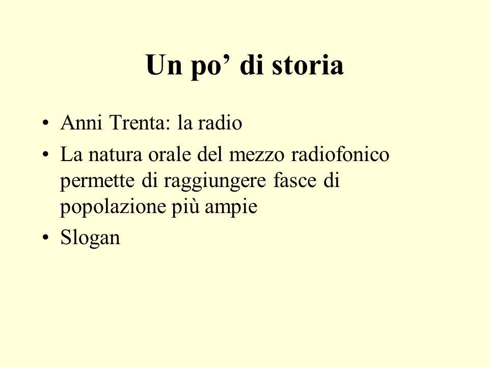 Un po di storia Anni Trenta: la radio La natura orale del mezzo radiofonico permette di raggiungere fasce di popolazione più ampie Slogan