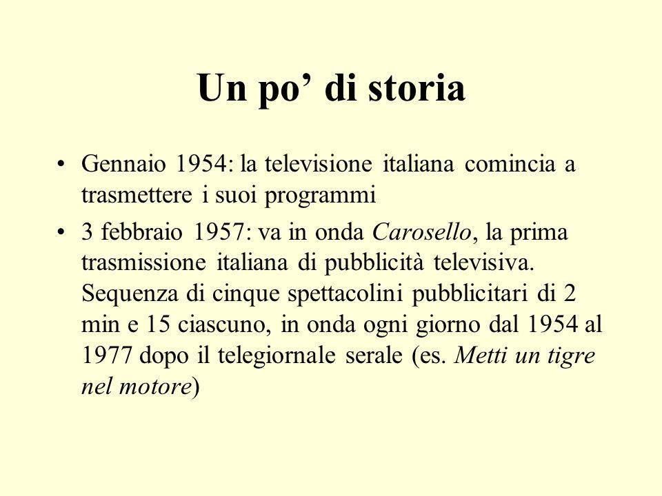 Un po di storia Gennaio 1954: la televisione italiana comincia a trasmettere i suoi programmi 3 febbraio 1957: va in onda Carosello, la prima trasmiss