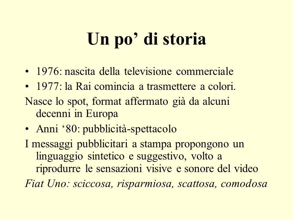 Un po di storia 1976: nascita della televisione commerciale 1977: la Rai comincia a trasmettere a colori. Nasce lo spot, format affermato già da alcun