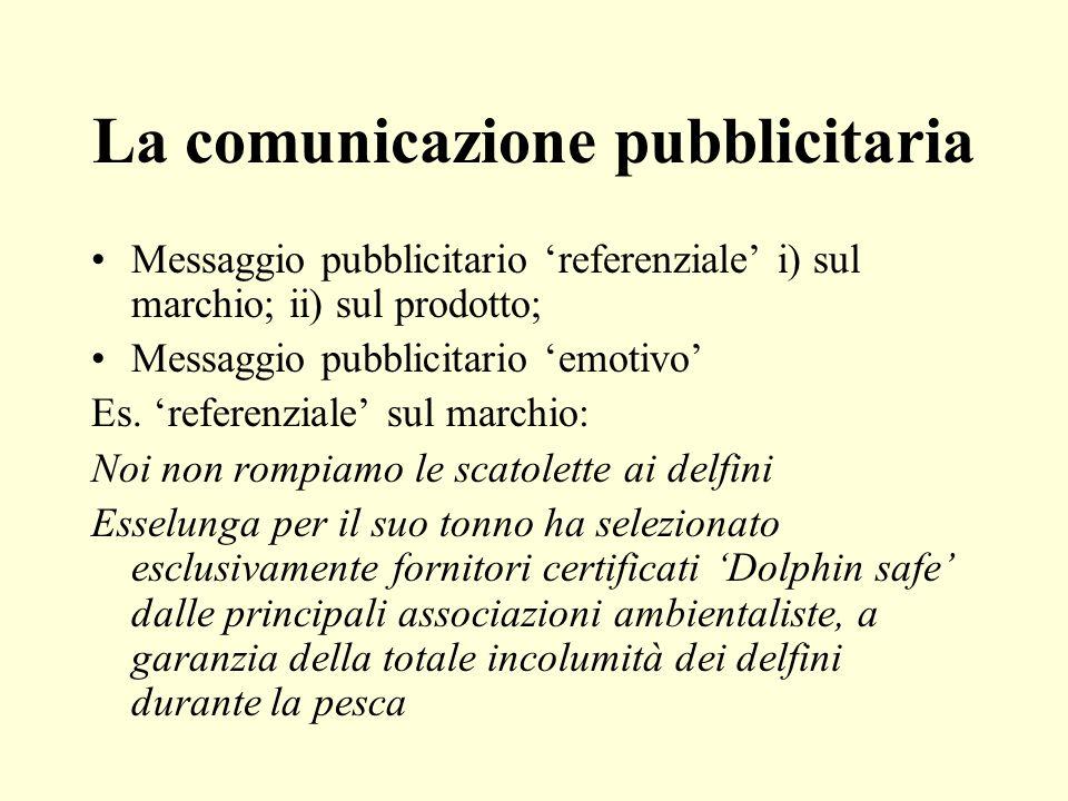 La comunicazione pubblicitaria Messaggio pubblicitario referenziale i) sul marchio; ii) sul prodotto; Messaggio pubblicitario emotivo Es. referenziale