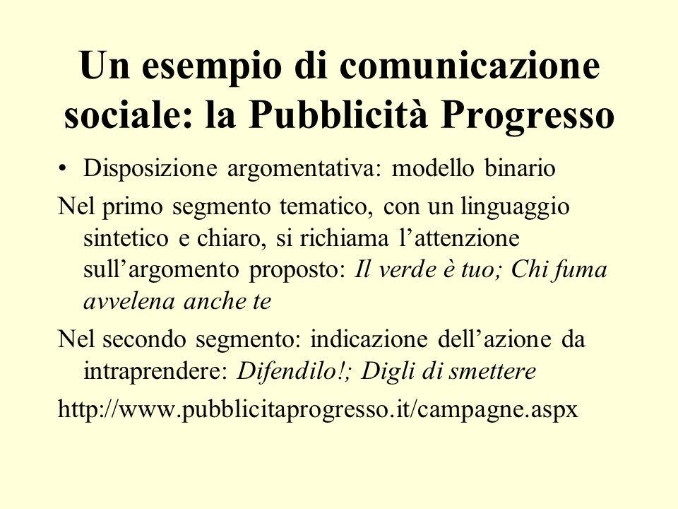 Un esempio di comunicazione sociale: la Pubblicità Progresso Disposizione argomentativa: modello binario Nel primo segmento tematico, con un linguaggi
