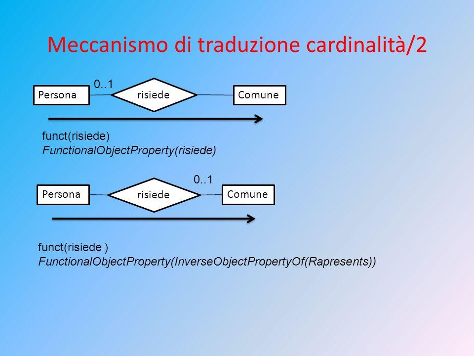 Meccanismo di traduzione cardinalità/2 Persona risiede Comune 0..1 funct(risiede) FunctionalObjectProperty(risiede) Persona risiede Comune 0..1 funct(