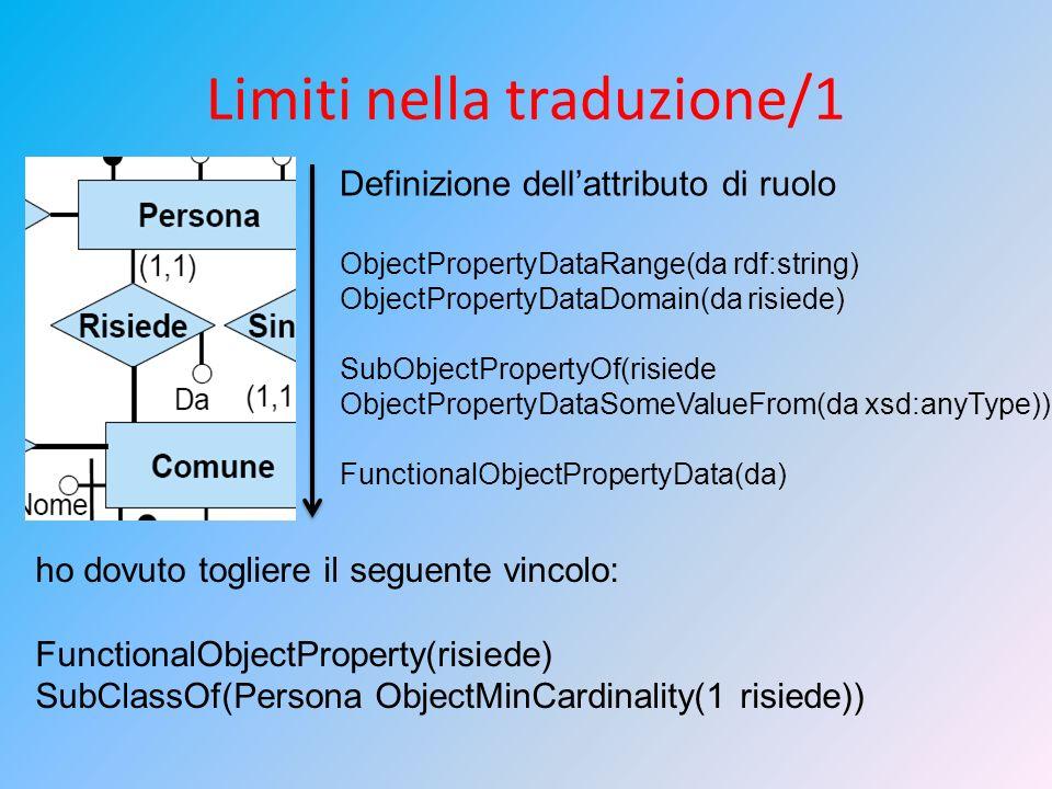 Limiti nella traduzione/1 Definizione dellattributo di ruolo ObjectPropertyDataRange(da rdf:string) ObjectPropertyDataDomain(da risiede) SubObjectProp