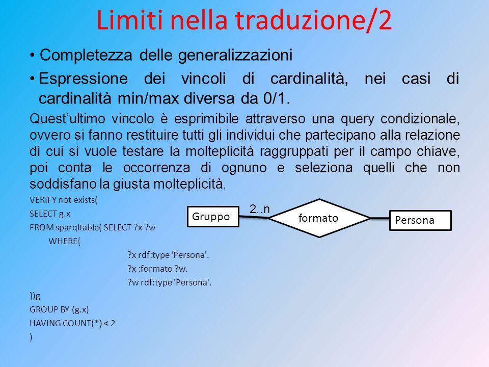 Limiti nella traduzione/2 Completezza delle generalizzazioni Espressione dei vincoli di cardinalità, nei casi di cardinalità min/max diversa da 0/1. Q