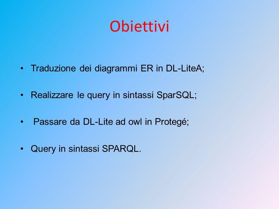 Obiettivi Traduzione dei diagrammi ER in DL-LiteA; Realizzare le query in sintassi SparSQL; Passare da DL-Lite ad owl in Protegé; Query in sintassi SP