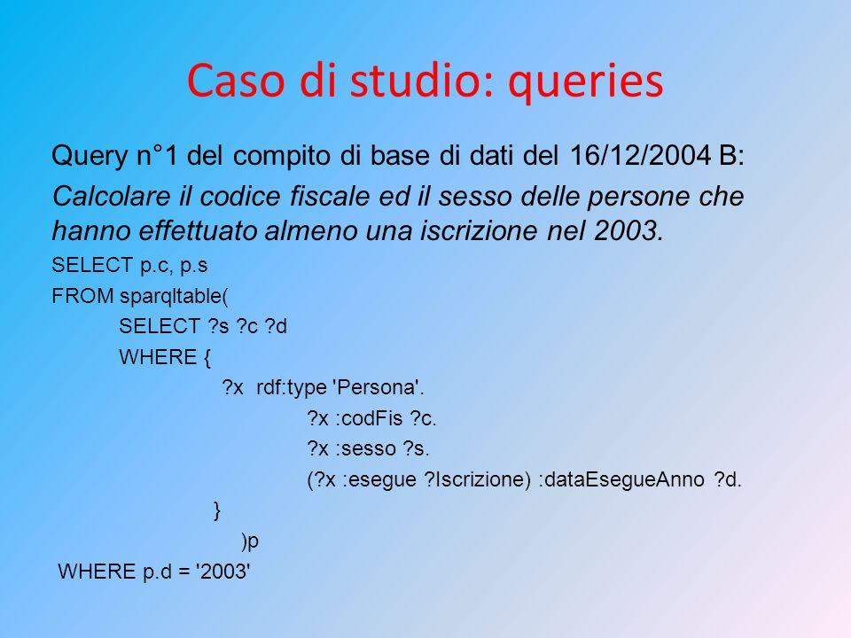 Caso di studio: queries Query n°1 del compito di base di dati del 16/12/2004 B: Calcolare il codice fiscale ed il sesso delle persone che hanno effett