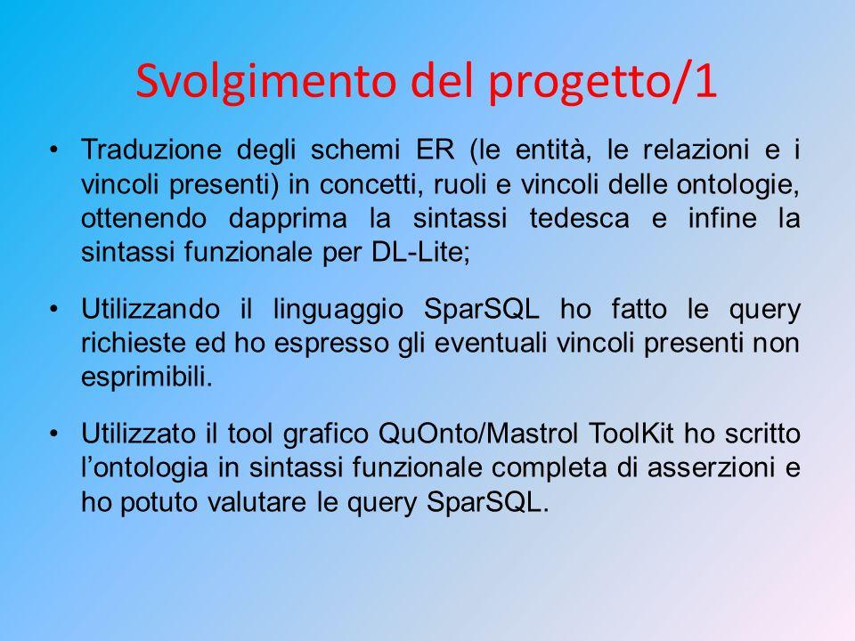 Svolgimento del progetto/1 Traduzione degli schemi ER (le entità, le relazioni e i vincoli presenti) in concetti, ruoli e vincoli delle ontologie, ott