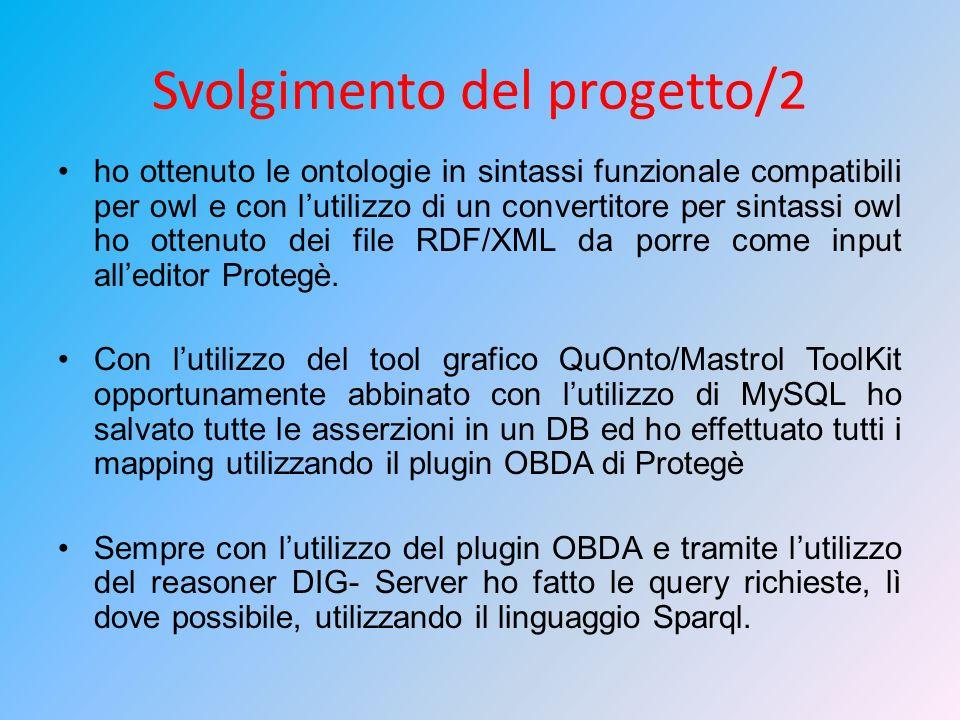Svolgimento del progetto/2 ho ottenuto le ontologie in sintassi funzionale compatibili per owl e con lutilizzo di un convertitore per sintassi owl ho