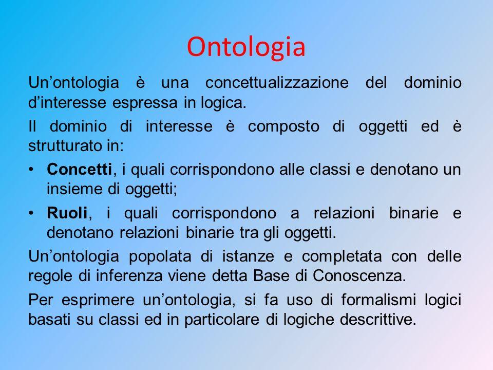 Ontologia Unontologia è una concettualizzazione del dominio dinteresse espressa in logica. Il dominio di interesse è composto di oggetti ed è struttur