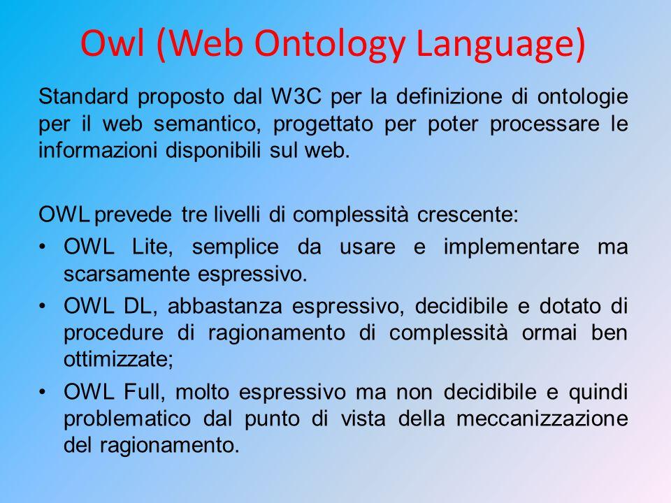 Owl (Web Ontology Language) Standard proposto dal W3C per la definizione di ontologie per il web semantico, progettato per poter processare le informa