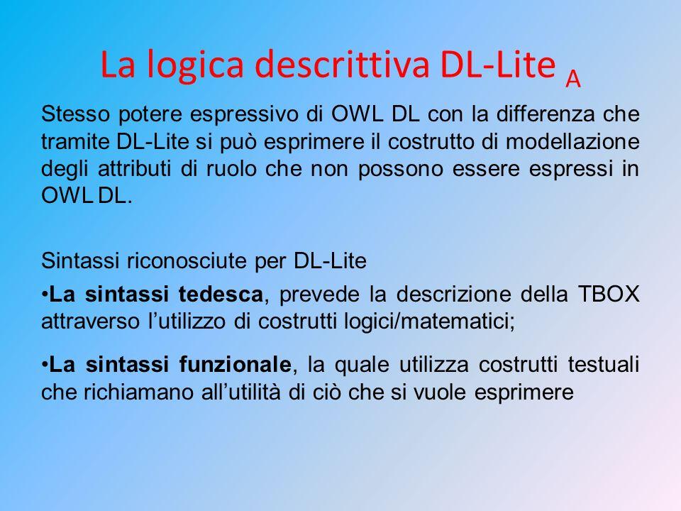 La logica descrittiva DL-Lite A Stesso potere espressivo di OWL DL con la differenza che tramite DL-Lite si può esprimere il costrutto di modellazione