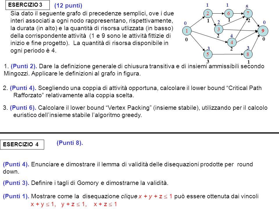 ESERCIZIO 3 (12 punti) 2 5 9 0 0 1 2 5 6 8 0 0 3 3 1 3 1 4 2 1 11 7 2 2 3 4 Cammino critico (in rosso) (LBP = 9) Lattività 4 e lattività 5 non possono essere svolte simultaneamente (3+2= 5 > 4).