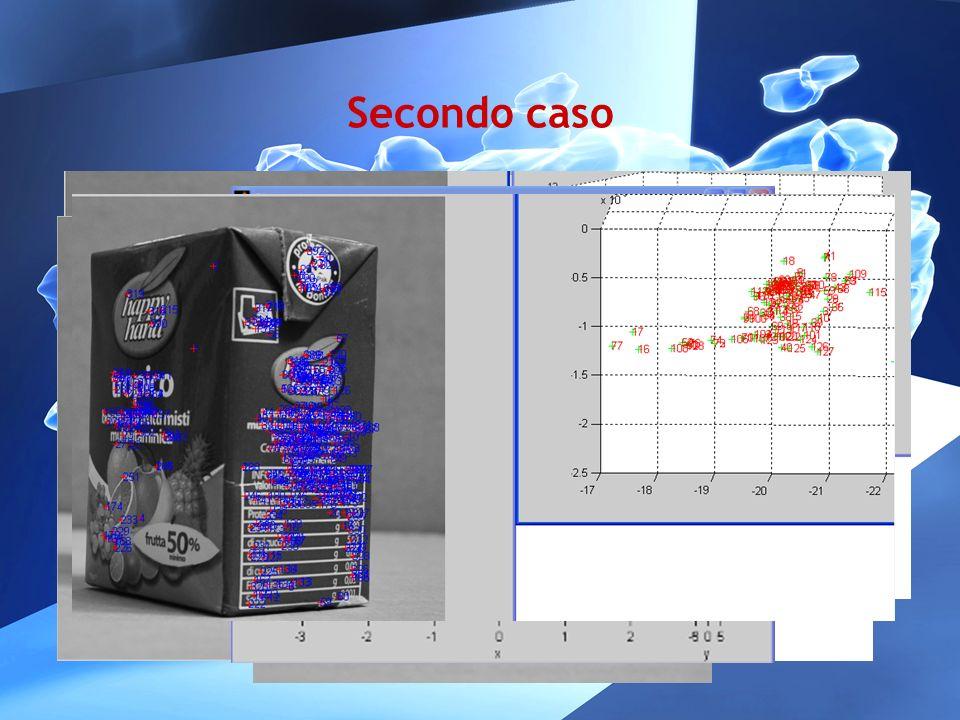 Secondo caso Spazio proiettivo –Calcolo di P da F Spazio affine Spazio euclideo