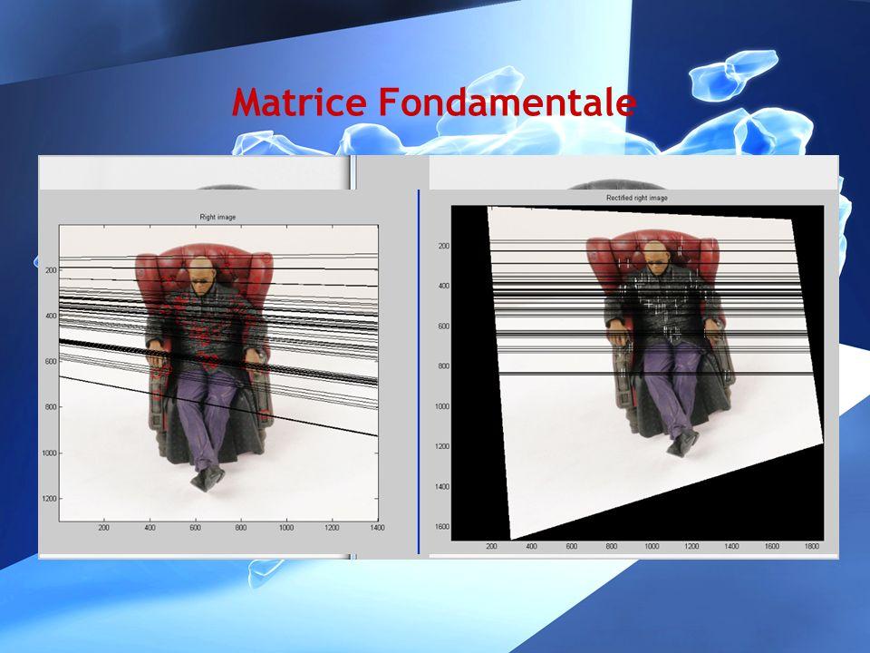 Matrice Fondamentale La matrice fondamentale F lega una retta epipolare al punto che lha generata Per ogni coppia di punti corrispondenti vale Gli epi