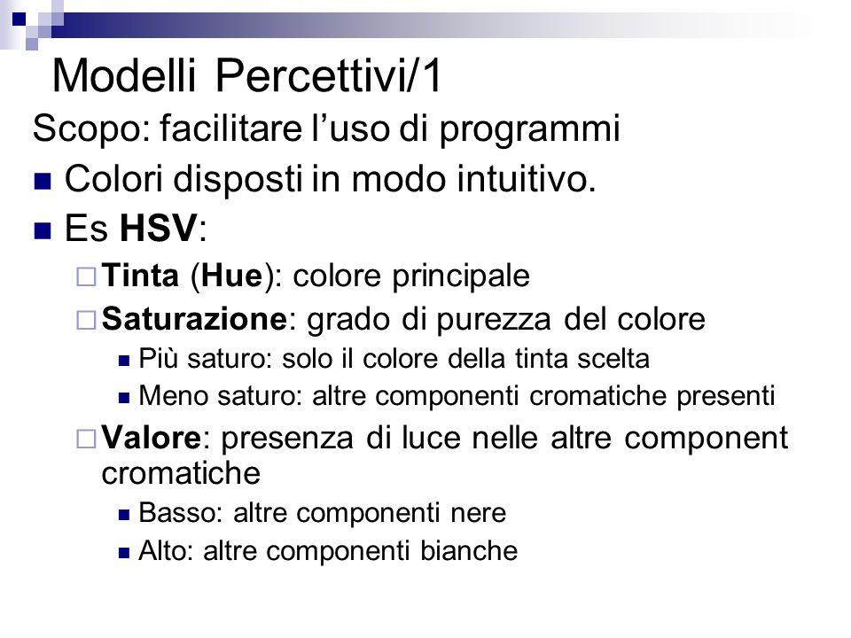 Modelli Percettivi/1 Scopo: facilitare luso di programmi Colori disposti in modo intuitivo.