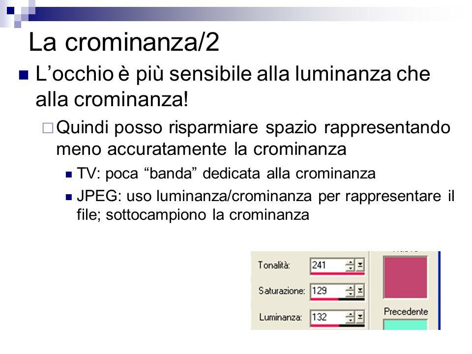 La crominanza/2 Locchio è più sensibile alla luminanza che alla crominanza.