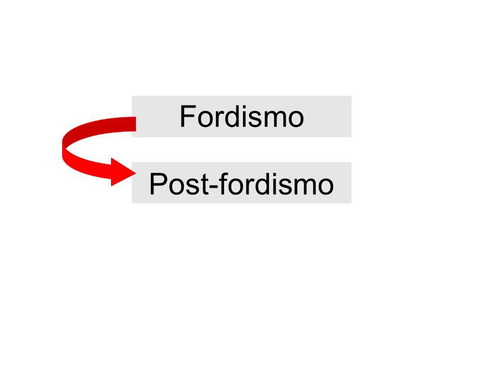 Fordismo Post-fordismo