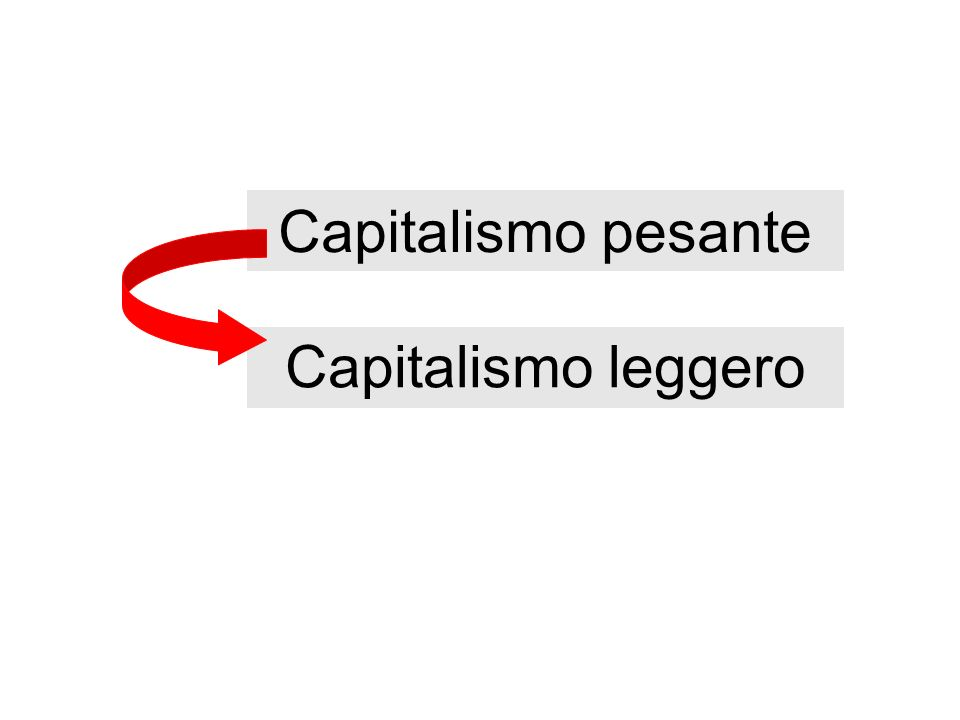 Capitalismo pesante Capitalismo leggero