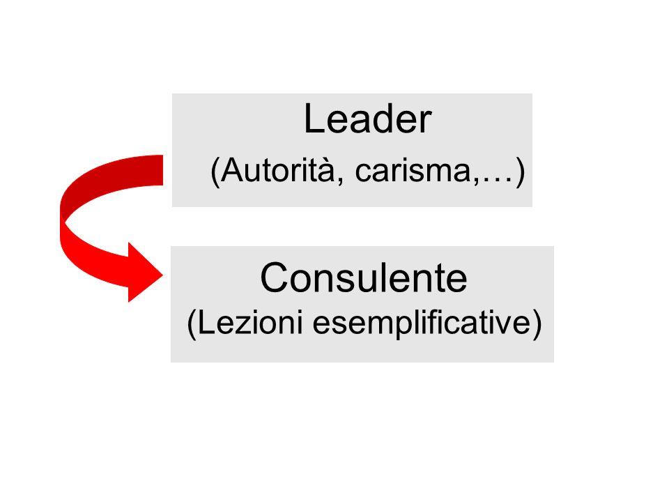Leader (Autorità, carisma,…) Consulente (Lezioni esemplificative)