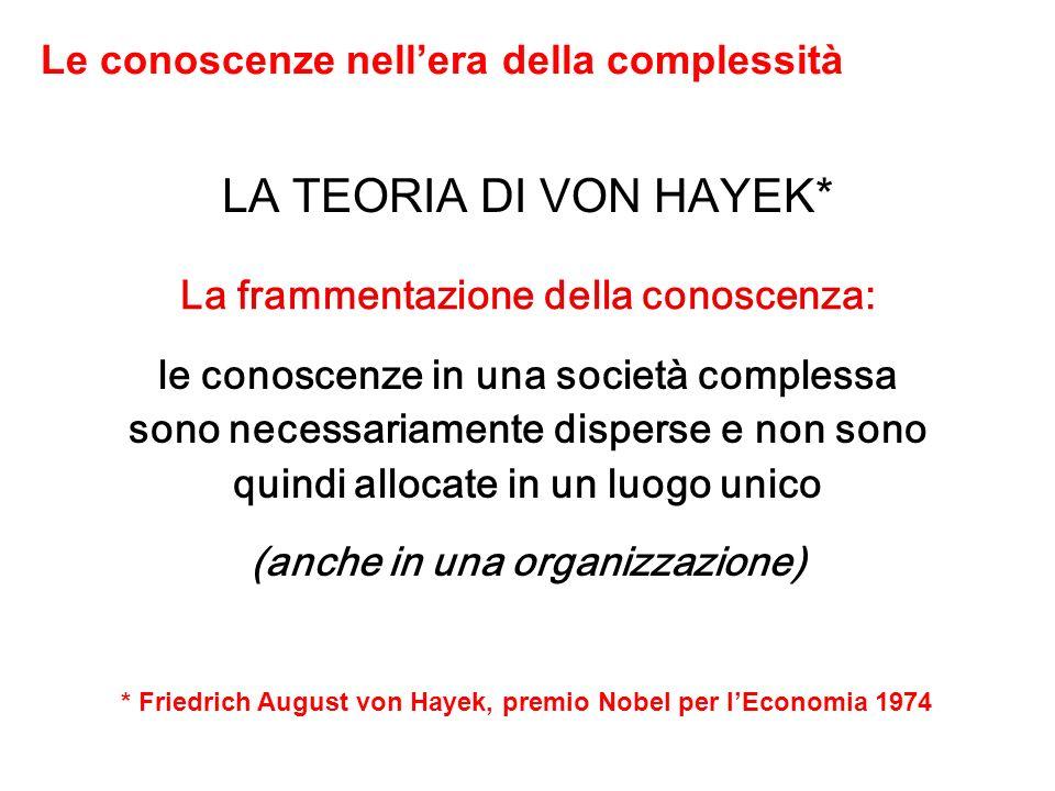 LA TEORIA DI VON HAYEK* le conoscenze in una società complessa sono necessariamente disperse e non sono quindi allocate in un luogo unico (anche in una organizzazione) Le conoscenze nellera della complessità * Friedrich August von Hayek, premio Nobel per lEconomia 1974 La frammentazione della conoscenza: