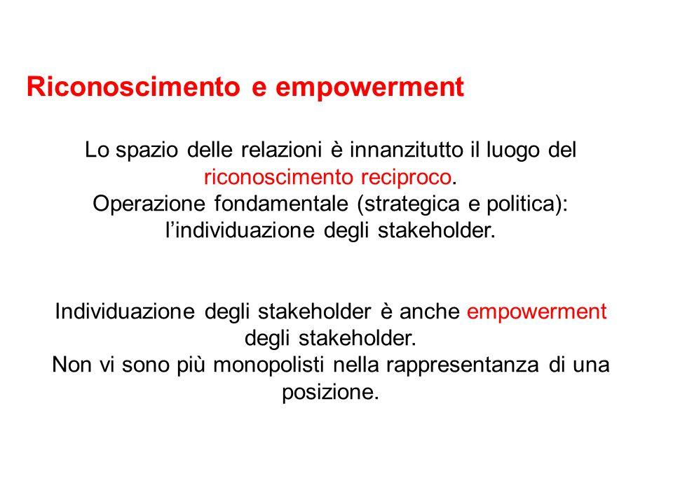 Riconoscimento e empowerment Lo spazio delle relazioni è innanzitutto il luogo del riconoscimento reciproco.