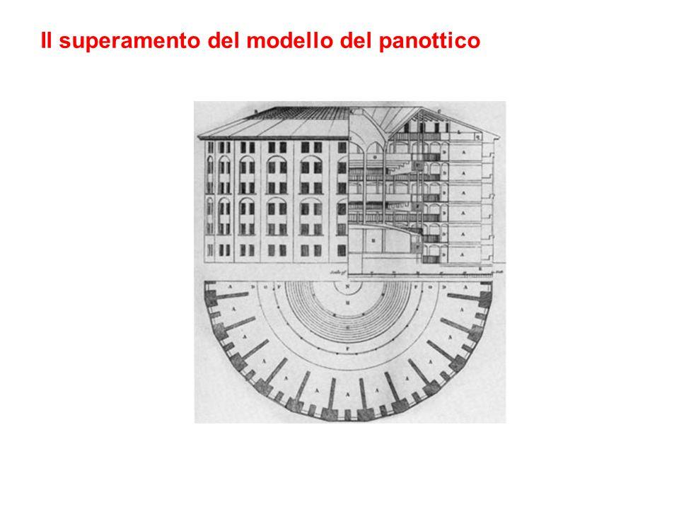 Il superamento del modello del panottico