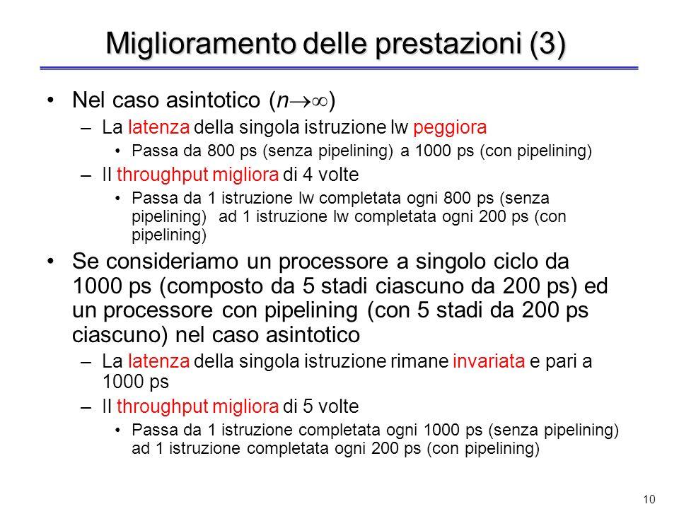 9 Miglioramento delle prestazioni (2) Allaumentare del numero di istruzioni n, il rapporto tra i tempi totali di esecuzione su macchine senza e con pipeline si avvicina al limite ideale –Il tempo per riempire la pipeline diventa trascurabile rispetto al tempo totale per completare le istruzioni –1000 istruzioni lw senza pipeline: 800 1000 = 800000 ps –1000 istruzioni lw con pipeline: 200 (1000 -1) + 1000 = 200800 ps –200800 ps invece di 800000 ps (800000/200800 = 3.98 circa)