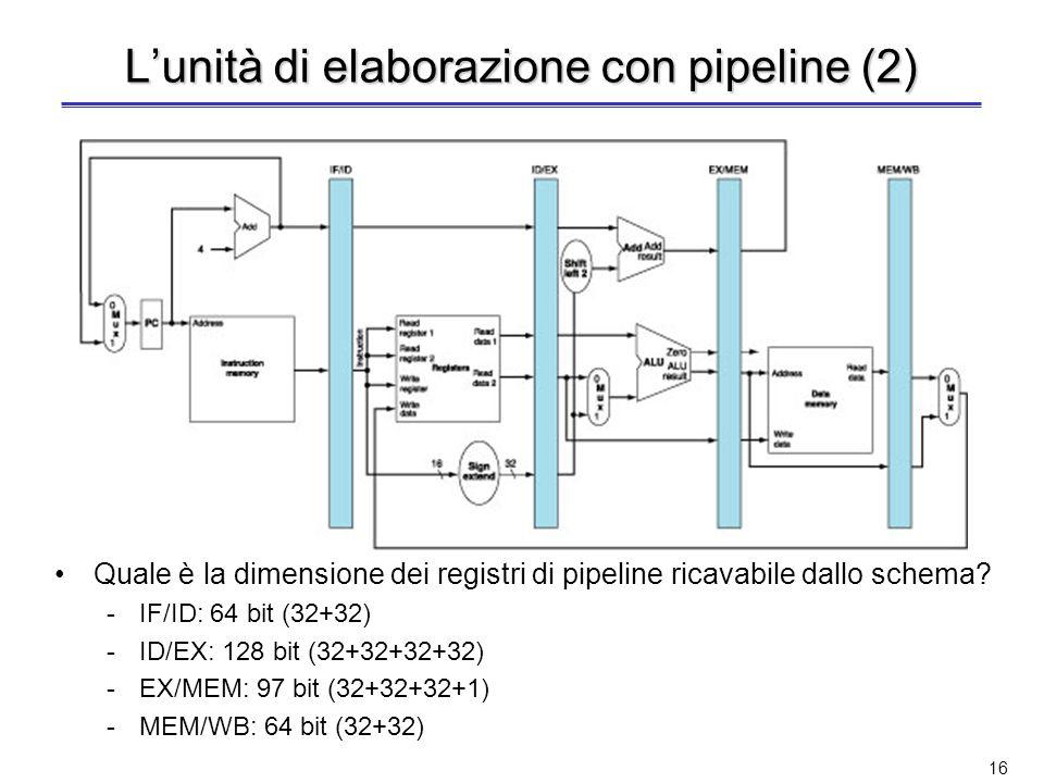 15 Lunità di elaborazione con pipeline Principio guida: –Permettere il riuso delle componenti per listruzione successiva Introduzione di registri di pipeline (registri interstadio) –Ad ogni ciclo di clock le informazioni procedono da un registro di pipeline a quello successivo –Il nome del registro è dato dal nome dei due stadi che separa Registro IF/ID (Instruction Fetch / Instruction Decode) Registro ID/EX (Instruction Decode / EXecute) Registro EX/MEM (Execute / MEMory access) Registro MEM/WB (MEMory access / Write Back) –Il PC può essere considerato come un registro di pipeline per lo stadio IF Rispetto allunità a ciclo singolo, il multiplexer del PC è stato spostato nello stadio IF –Per evitare conflitti nella sua scrittura in caso di istruzione di salto