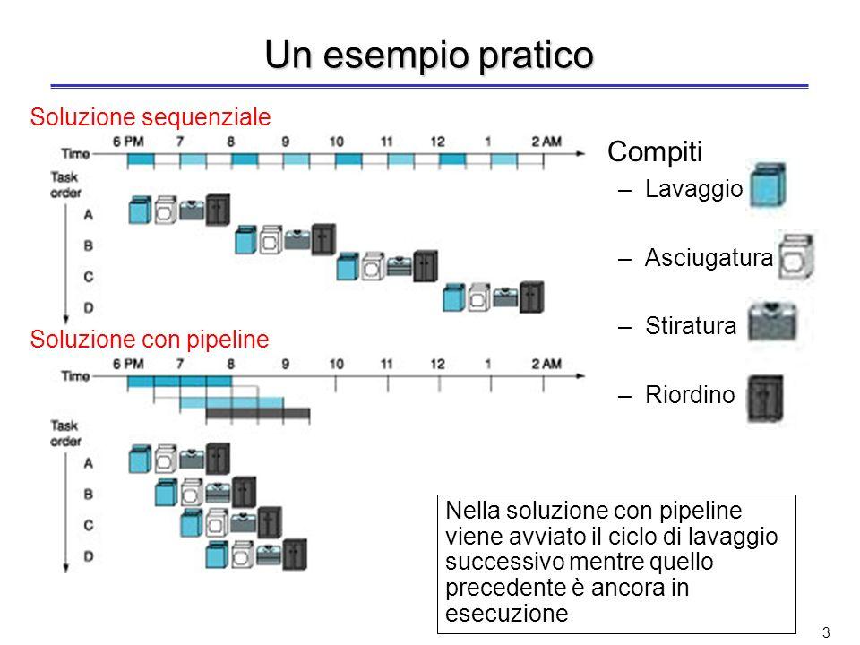 2 Idea base Il lavoro svolto da un processore con pipelining per eseguire unistruzione è diviso in passi (stadi della pipeline), che richiedono una frazione del tempo necessario allesecuzione dellintera istruzione Gli stadi sono connessi in maniera seriale per formare la pipeline; le istruzioni: –entrano da unestremità della pipeline –vengono elaborate dai vari stadi secondo lordine previsto –escono dallaltra estremità della pipeline S1S1 SkSk S2S2 … Ingresso Uscita