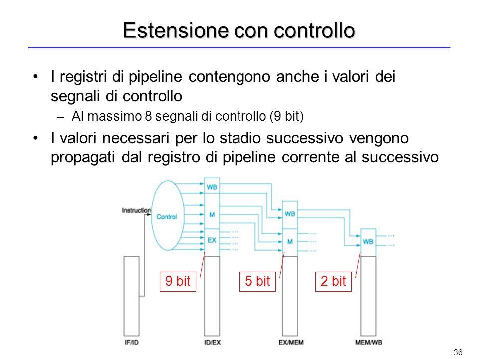 35 I segnali di controllo (3) Istruzione Segnali di controllo EXSegnali di controllo MEM Segnali di controllo WB Reg Dst ALU Op1 ALU Op0 ALU Src Branc