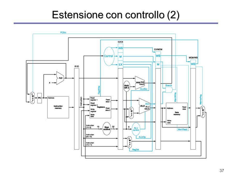 36 Estensione con controllo I registri di pipeline contengono anche i valori dei segnali di controllo –Al massimo 8 segnali di controllo (9 bit) I valori necessari per lo stadio successivo vengono propagati dal registro di pipeline corrente al successivo 9 bit5 bit2 bit