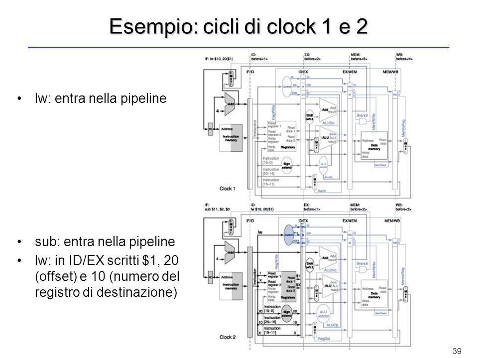 38 Esempio Consideriamo la sequenza di istruzioni MIPS lw $10, 20($1) sub $11, $2, $3 and $12, $4, $5 or $13, $6, $7 add $14, $8, $9 Analizziamo lesecuzione della sequenza nei 9 cicli di clock necessari