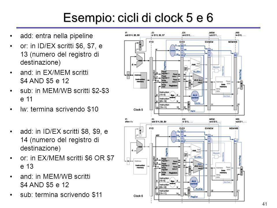 40 Esempio: cicli di clock 3 e 4 and: entra nella pipeline sub: in ID/EX scritti $2, $3, e 11 (numero del registro di destinazione) lw: in EX/MEM scritti $1+20 e 10 or: entra nella pipeline and: in ID/EX scritti $4, $5, e 12 (numero del registro di destinazione) sub: in EX/MEM scritti $2-$3 e 11 lw: in MEM/WB scritti il valore letto dalla memoria e 10