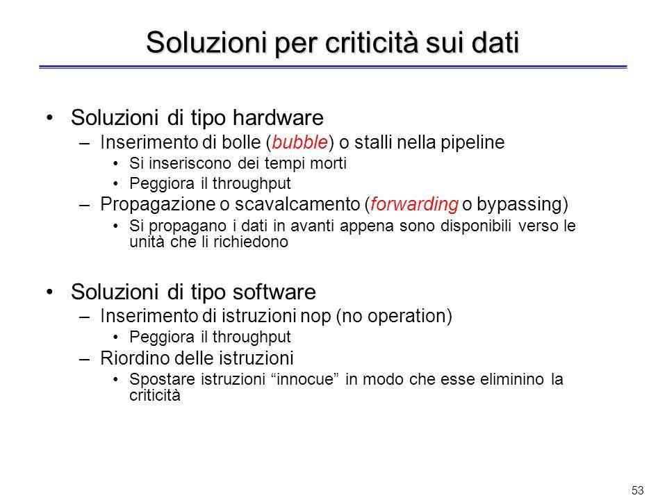 52 Criticità sui dati (2) Esempio 1: Esempio 2: IDIFEXMEM WB lw $s0, 20($t1) tempo IDIF EX MEM WB ordine di esecuzione delle istruzioni sub $t2, $s0,