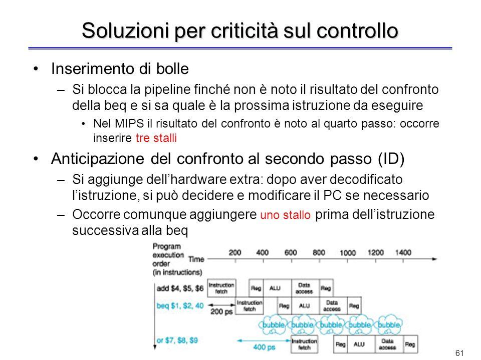 60 Criticità sul controllo Per alimentare la pipeline occorre inserire unistruzione ad ogni ciclo di clock Tuttavia, nel processore MIPS la decisione