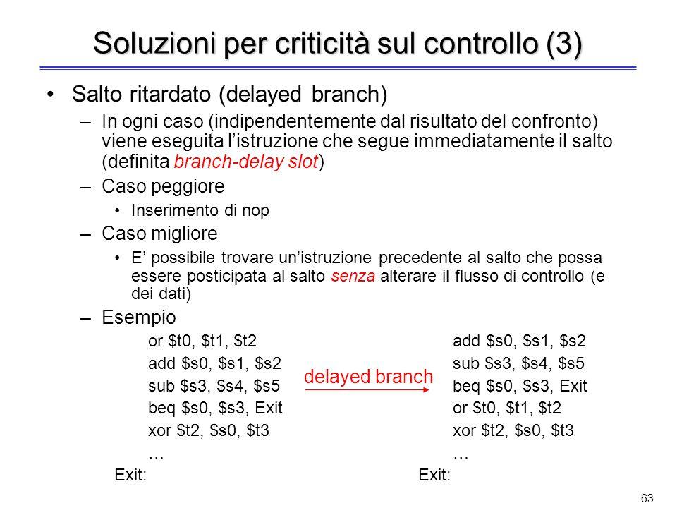 62 Soluzioni per criticità sul controllo (2) Predizione del salto –Tecniche di predizione statica Es.: si predice che il salto non sia eseguito (untak