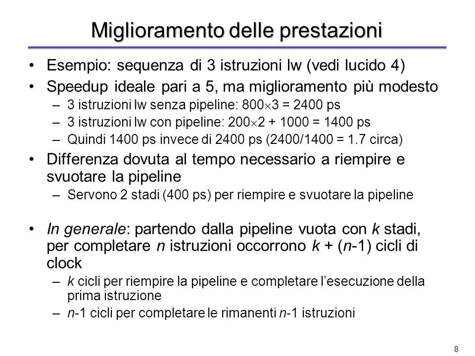 7 Stadi della pipeline (2) Ma, in generale, gli stadi della pipeline non sono perfettamente bilanciati Lintroduzione del pipelining comporta quindi co