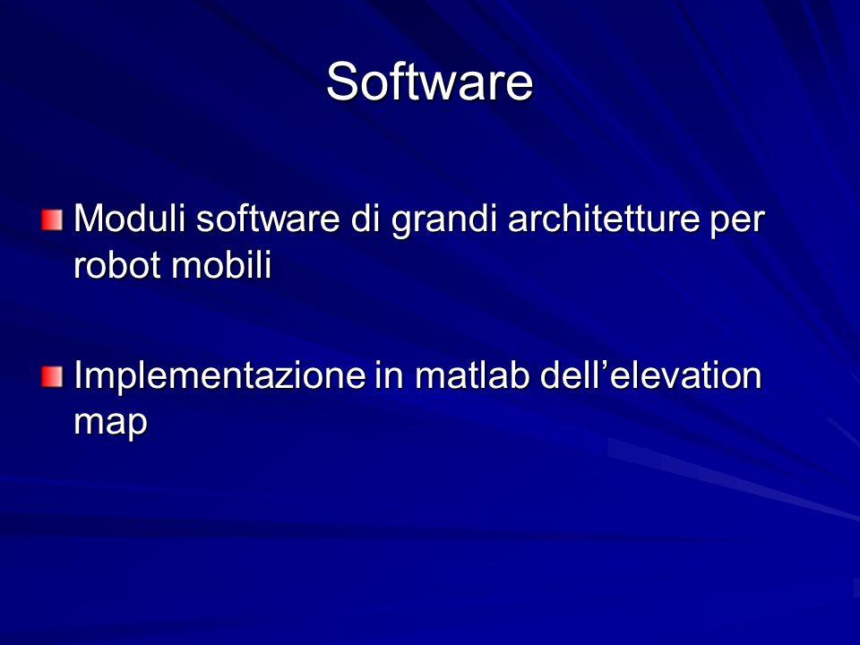 Software Moduli software di grandi architetture per robot mobili Implementazione in matlab dellelevation map