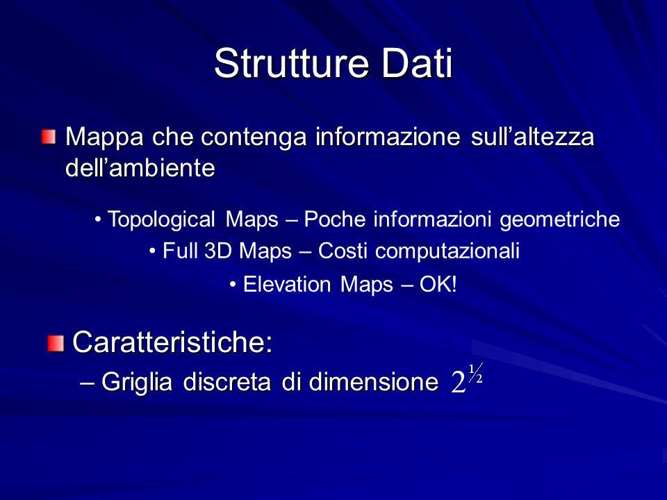 Strutture Dati Mappa che contenga informazione sullaltezza dellambiente Topological Maps – Poche informazioni geometriche Full 3D Maps – Costi computazionali Elevation Maps – OK.