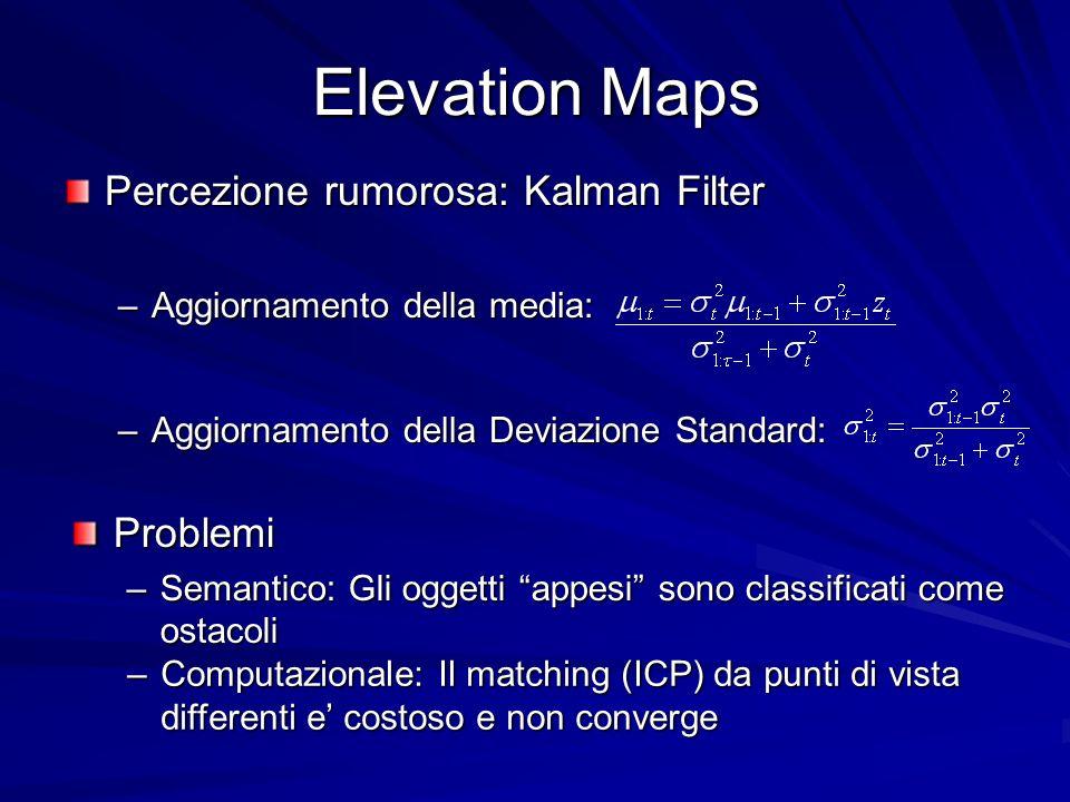 Elevation Maps Percezione rumorosa: Kalman Filter –Aggiornamento della media: –Aggiornamento della Deviazione Standard: Problemi –Semantico: Gli oggetti appesi sono classificati come ostacoli –Computazionale: Il matching (ICP) da punti di vista differenti e costoso e non converge